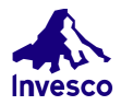 INVESCO Real Estate, s.r.o.