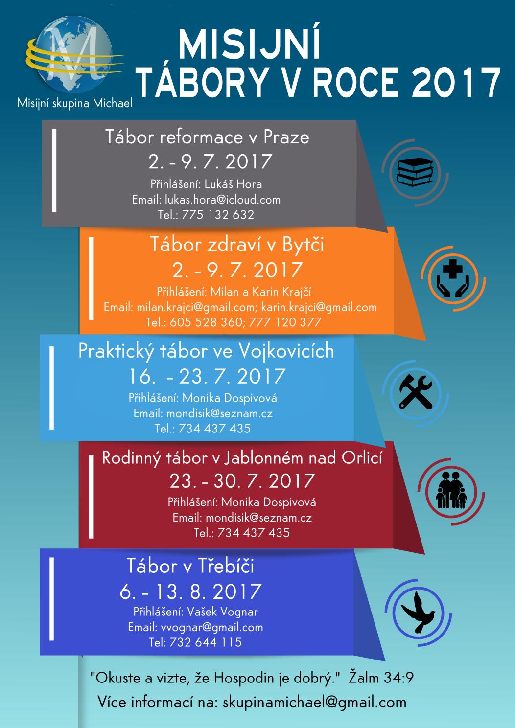 Misijní tábory v roce 2017